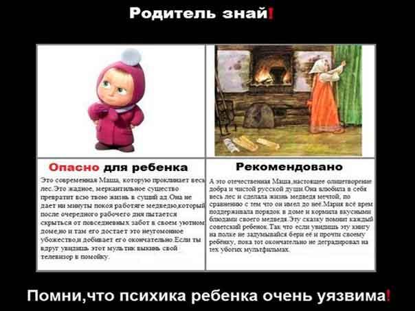 Влияние современных мультфильмов